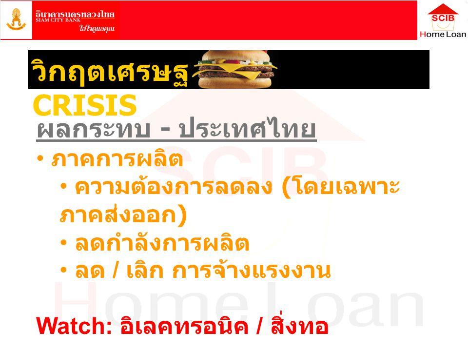ผลกระทบ - ประเทศไทย • ภาคการผลิต • ความต้องการลดลง ( โดยเฉพาะ ภาคส่งออก ) • ลดกำลังการผลิต • ลด / เลิก การจ้างแรงงาน Watch: อิเลคทรอนิค / สิ่งทอ วิกฤต