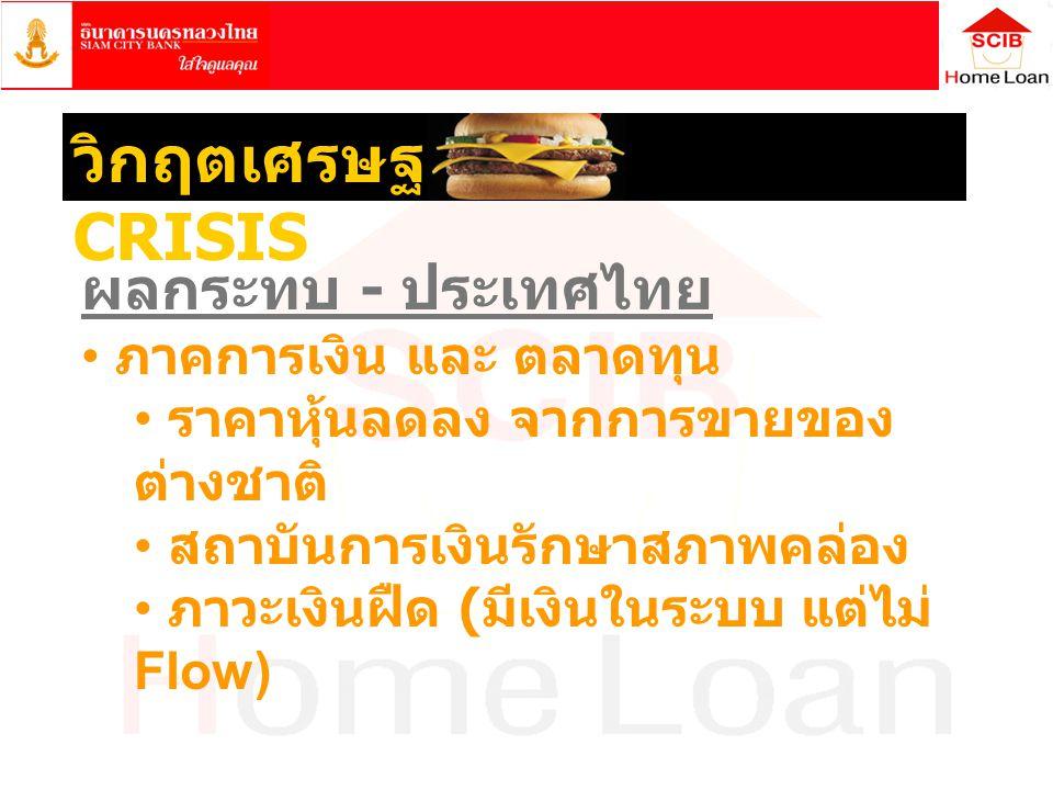 ผลกระทบ - ประเทศไทย • ภาคการเงิน และ ตลาดทุน • ราคาหุ้นลดลง จากการขายของ ต่างชาติ • สถาบันการเงินรักษาสภาพคล่อง • ภาวะเงินฝืด ( มีเงินในระบบ แต่ไม่ Fl