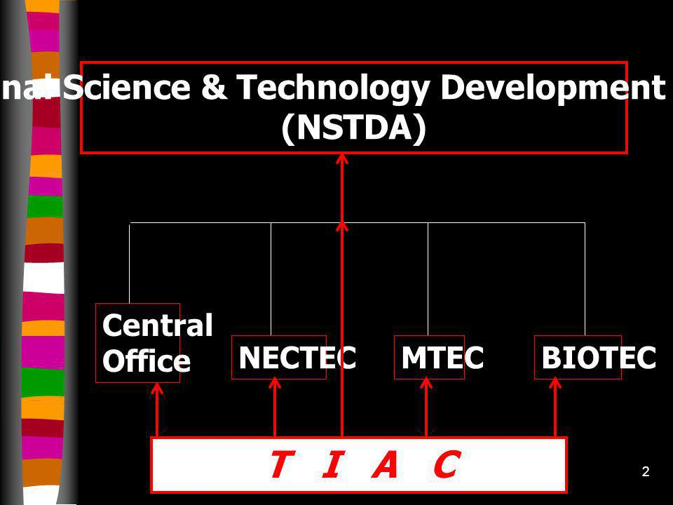 2 National Science & Technology Development Agency (NSTDA) Central Office NECTECMTECBIOTEC T I A C