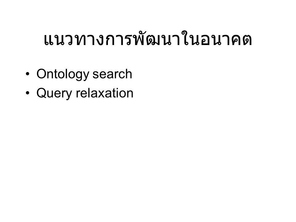 แนวทางการพัฒนาในอนาคต •Ontology search •Query relaxation