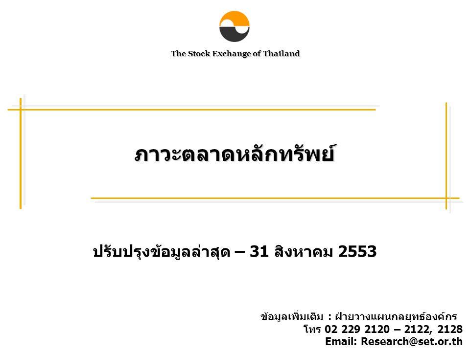The Stock Exchange of Thailand ภาวะตลาดหลักทรัพย์ ปรับปรุงข้อมูลล่าสุด – 31 สิงหาคม 2553 ข้อมูลเพิ่มเติม : ฝ่ายวางแผนกลยุทธ์องค์กร โทร 02 229 2120 – 2122, 2128 Email: Research@set.or.th