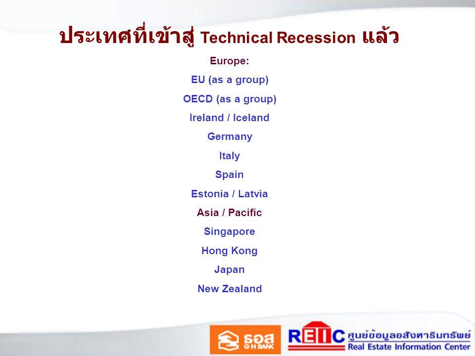 ประเทศที่เข้าสู่ Technical Recession แล้ว Europe: EU (as a group) OECD (as a group) Ireland / Iceland Germany Italy Spain Estonia / Latvia Asia / Pacific Singapore Hong Kong Japan New Zealand