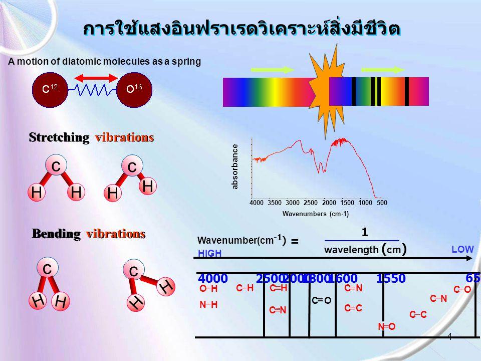 4 การใช้แสงอินฟราเรดวิเคราะห์สิ่งมีชีวิต A motion of diatomic molecules as a spring OH NH CHCH CN C O CN CC NO CC CN CO HIGH LOW 400025002000180016001