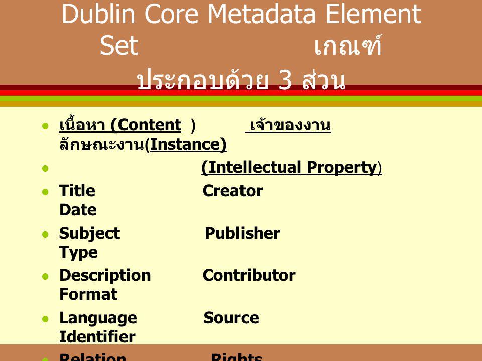 Dublin Core Metadata Element Set เกณฑ์ ประกอบด้วย 3 ส่วน  เนื้อหา (Content ) เจ้าของงาน ลักษณะงาน (Instance)  (Intellectual Property)  Title Creator Date  Subject Publisher Type  Description Contributor Format  Language Source Identifier  Relation Rights  Coverage