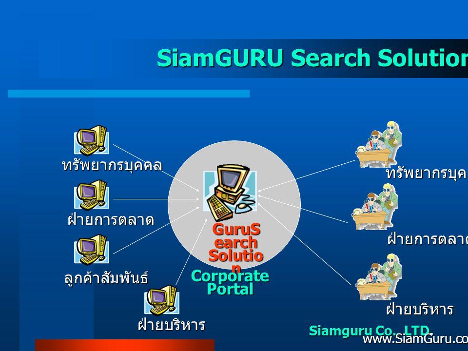 SiamGURU Search Solution Siamguru Co., LTD. www.SiamGuru.com ทรัพยากรบุคคล ฝ่ายการตลาด ลูกค้าสัมพันธ์ ฝ่ายบริหาร GuruS earch Solutio n Corporate Porta