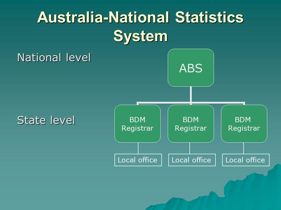 Australia-National Statistics System National level State level ABS BDM Registrar BDM Registrar BDM Registrar Local office