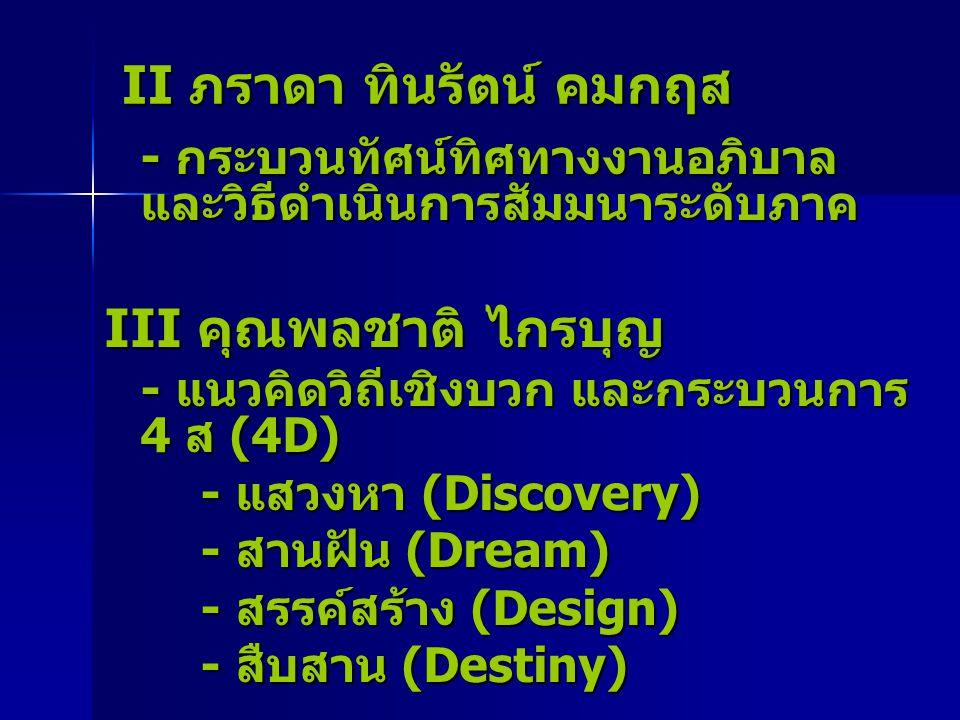 II ภราดา ทินรัตน์ คมกฤส - กระบวนทัศน์ทิศทางงานอภิบาล และวิธีดำเนินการสัมมนาระดับภาค III คุณพลชาติ ไกรบุญ - แนวคิดวิถีเชิงบวก และกระบวนการ 4 ส (4D) - แสวงหา (Discovery) - สานฝัน (Dream) - สรรค์สร้าง (Design) - สืบสาน (Destiny)