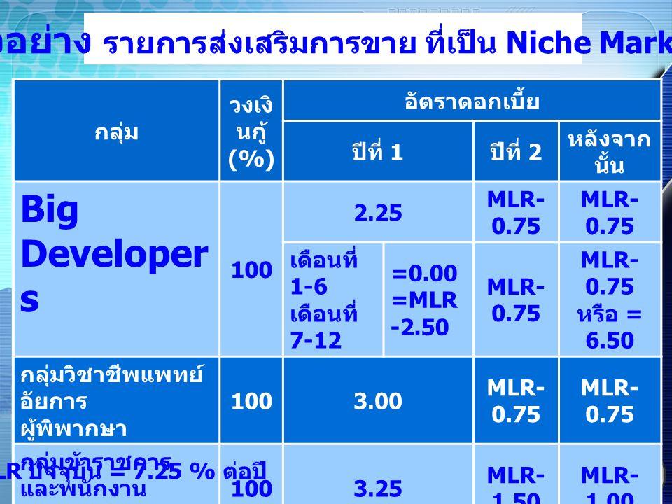 กลุ่ม วงเงิ นกู้ (%) อัตราดอกเบี้ย ปีที่ 1 ปีที่ 2 หลังจาก นั้น Big Developer s 100 2.25 MLR- 0.75 เดือนที่ 1-6 เดือนที่ 7-12 =0.00 =MLR -2.50 MLR- 0.75 หรือ = 6.50 กลุ่มวิชาชีพแพทย์ อัยการ ผู้พิพากษา 1003.00 MLR- 0.75 กลุ่มข้าราชการ และพนักงาน รัฐวิสาหกิจ 1003.25 MLR- 1.50 MLR- 1.00 ตัวอย่าง รายการส่งเสริมการขาย ที่เป็น Niche Market MLR ปัจจุบัน = 7.25 % ต่อปี