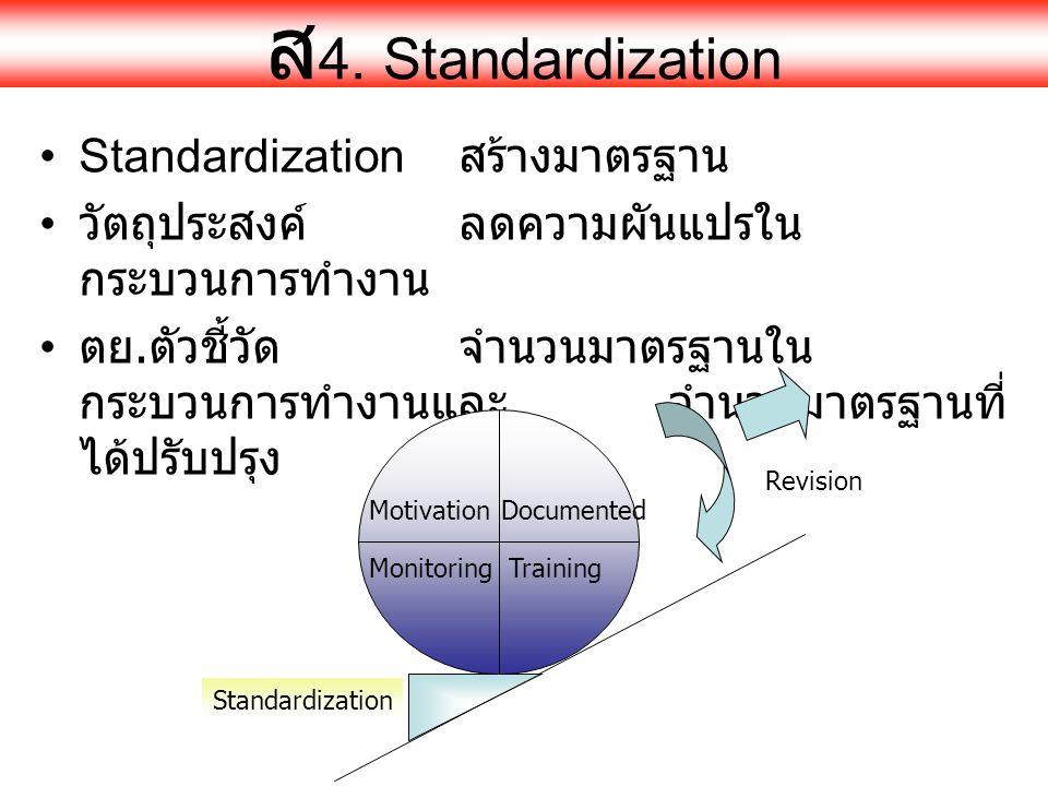 ส 4. Standardization •Standardization สร้างมาตรฐาน • วัตถุประสงค์ลดความผันแปรใน กระบวนการทำงาน • ตย. ตัวชี้วัดจำนวนมาตรฐานใน กระบวนการทำงานและจำนวนมาต