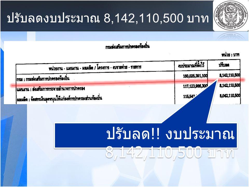 ปรับลดงบประมาณ 8,142,110,500 บาท ปรับลด !! งบประมาณ 8,142,110,500 บาท