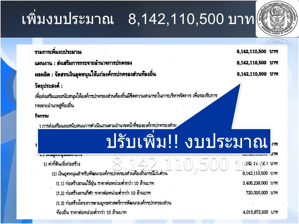 เพิ่มงบประมาณ 8,142,110,500 บาท ปรับเพิ่ม !! งบประมาณ 8,142,110,500 บาท