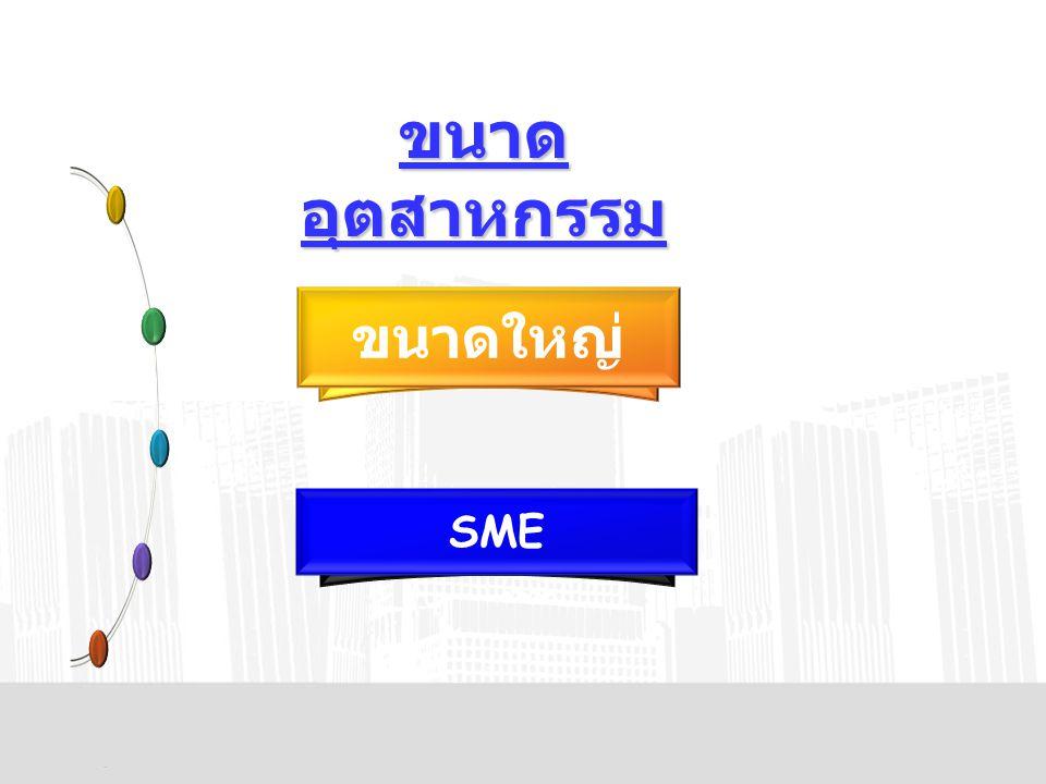 ขนาด อุตสาหกรรม ขนาดใหญ่ SME