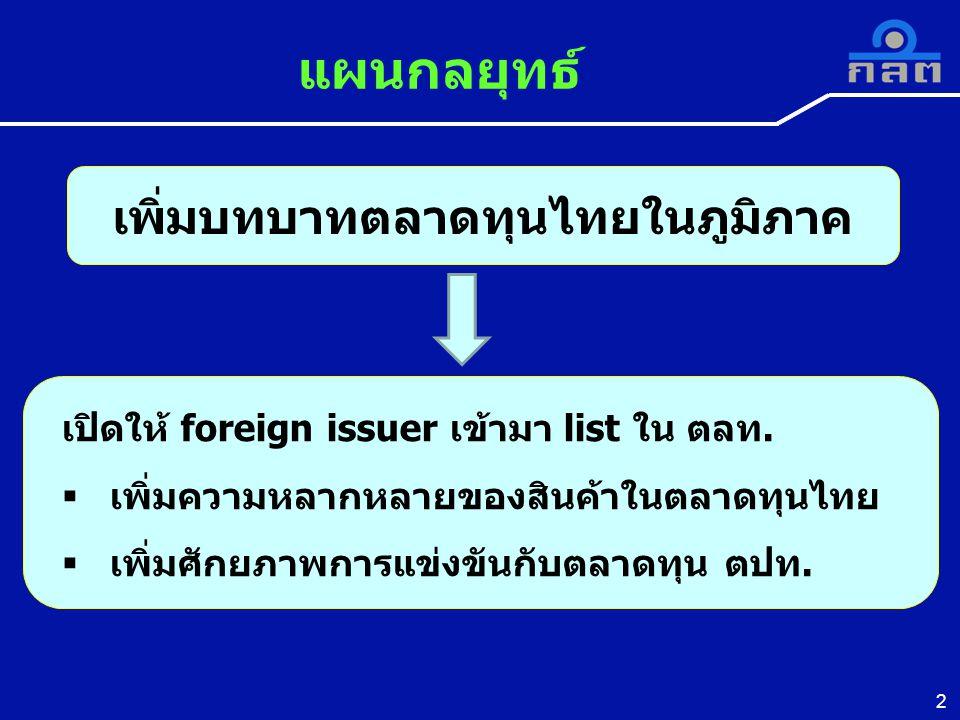 2 แผนกลยุทธ์ เพิ่มบทบาทตลาดทุนไทยในภูมิภาค เปิดให้ foreign issuer เข้ามา list ใน ตลท.  เพิ่มความหลากหลายของสินค้าในตลาดทุนไทย  เพิ่มศักยภาพการแข่งขั