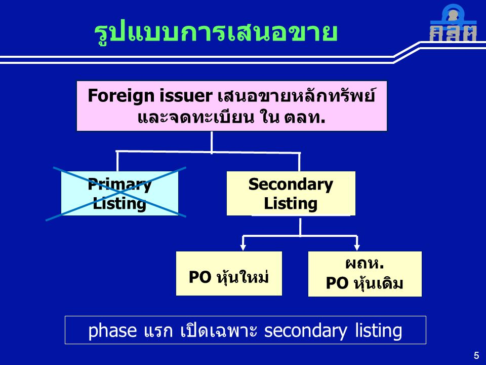 5 Foreign issuer เสนอขายหลักทรัพย์ และจดทะเบียน ใน ตลท. รูปแบบการเสนอขาย phase แรก เปิดเฉพาะ secondary listing
