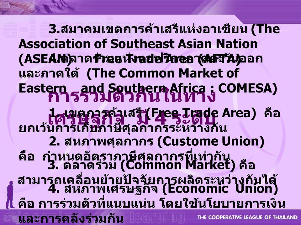 การรวมตัวกันในทาง เศรษฐกิจ มี 4 ระดับ 1. เขตการค้าเสรี (Free Trade Area) คือ ยกเว้นการเก็บภาษีศุลกากรระหว่างกัน 2. สหภาพศุลกากร (Custome Union) คือ กำ