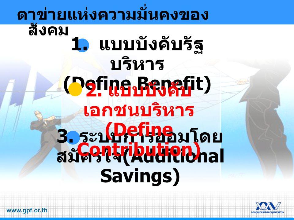 www.gpf.or.th 1. แบบบังคับรัฐ บริหาร (Define Benefit) ตาข่ายแห่งความมั่นคงของ สังคม 3. ระบบการออมโดย สมัครใจ (Additional Savings) 2. แบบบังคับ เอกชนบร