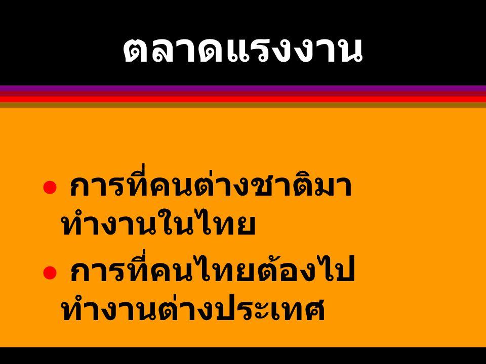 ตลาดแรงงาน  การที่คนต่างชาติมา ทำงานในไทย  การที่คนไทยต้องไป ทำงานต่างประเทศ