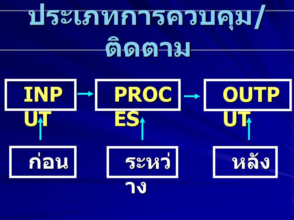 ประเภทการควบคุม / ติดตาม INP UT PROC ES OUTP UT ก่อน ระหว่ าง หลัง