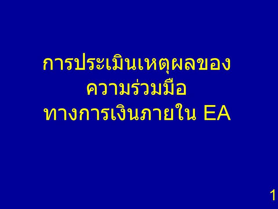 บทสรุป 12 ความร่วมมือทางการเงิน ภายใน EA จัดตั้งองค์กร ทางการเงิน ระหว่างประเทศ ใน EA เพิ่มความ ยืดหยุ่น ออกข้อคิดเห็น เกี่ยวกับการพัฒนา ระบบการเงิน ระหว่างประเทศ ต่อสู้กับความเสี่ยง และความผันผวน