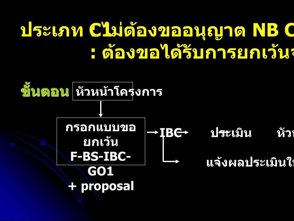 ประเภท C1: ไม่ต้องขออนุญาต NB C : ต้องขอได้รับการยกเว้นจาก IBC ขั้นตอน หัวหน้าโครงการ กรอกแบบขอ ยกเว้น F-BS-IBC- GO1 + proposal IBC ประเมิน หัวหน้าโคร