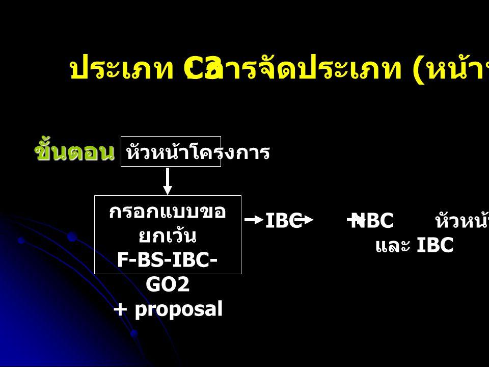 ประเภท C3: การจัดประเภท ( หน้าที่ 22-23) ขั้นตอน หัวหน้าโครงการ กรอกแบบขอ ยกเว้น F-BS-IBC- GO2 + proposal IBC NBC หัวหน้าโครงการ และ IBC