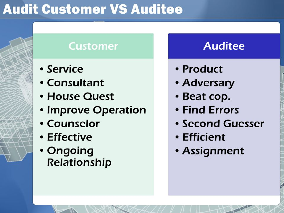 Audit Customer VS Auditee Customer •Service •Consultant •House Quest •Improve Operation •Counselor •Effective •Ongoing Relationship Auditee •Product •