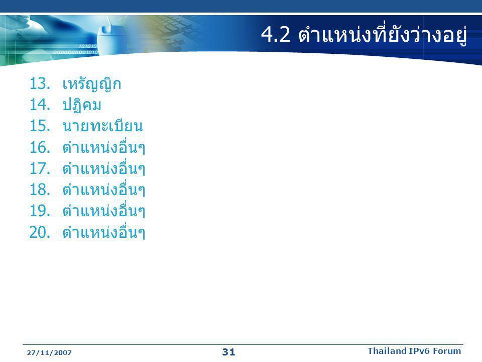 27/11/2007 Thailand IPv6 Forum 31 4.2 ตำแหน่งที่ยังว่างอยู่ 13. เหรัญญิก 14. ปฏิคม 15. นายทะเบียน 16. ตำแหน่งอื่นๆ 17. ตำแหน่งอื่นๆ 18. ตำแหน่งอื่นๆ 1