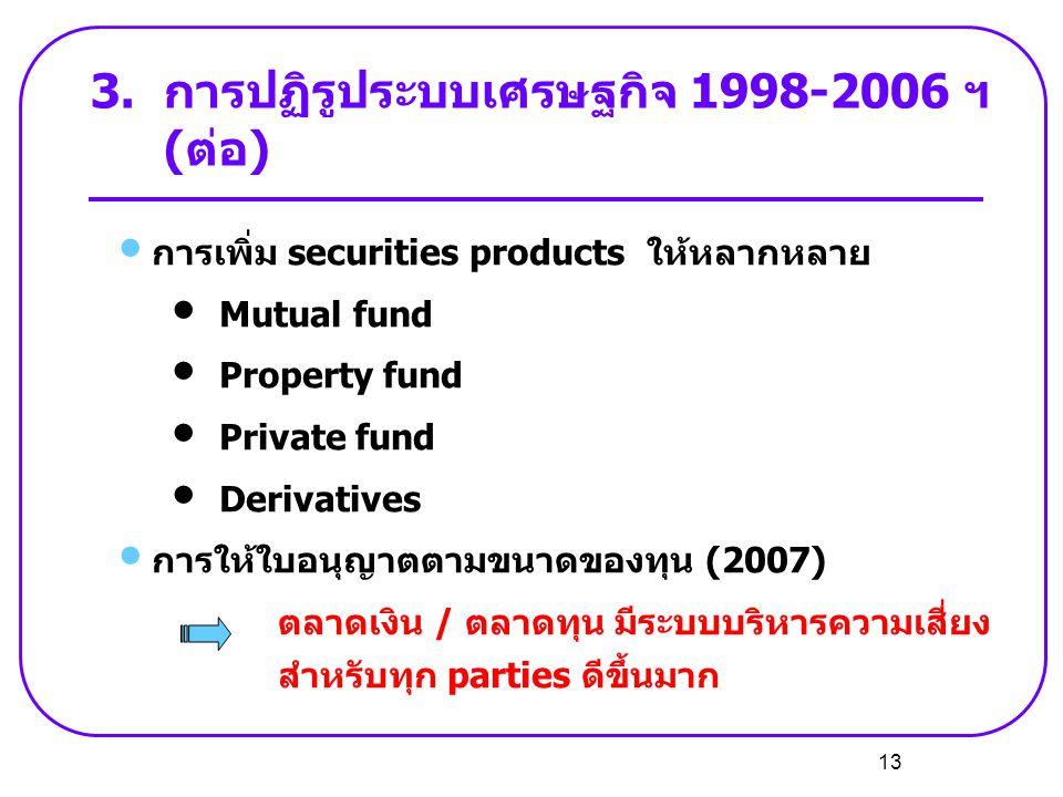 13 • การเพิ่ม securities products ให้หลากหลาย • Mutual fund • Property fund • Private fund • Derivatives • การให้ใบอนุญาตตามขนาดของทุน (2007) ตลาดเงิน