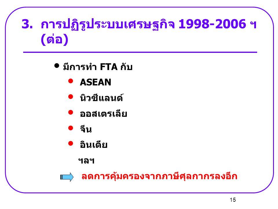 15 • มีการทำ FTA กับ • ASEAN • นิวซีแลนด์ • ออสเตรเลีย • จีน • อินเดีย ฯลฯ ลดการคุ้มครองจากภาษีศุลกากรลงอีก 3.การปฏิรูประบบเศรษฐกิจ 1998-2006 ฯ (ต่อ)