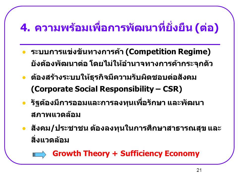 21  ระบบการแข่งขันทางการค้า (Competition Regime) ยังต้องพัฒนาต่อ โดยไม่ให้อำนาจทางการค้ากระจุกตัว  ต้องสร้างระบบให้ธุรกิจมีความรับผิดชอบต่อสังคม (Co