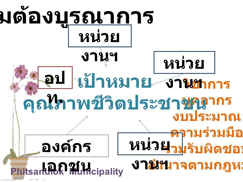 ทำไมต้องบูรณาการ Phitsanulok Municipality วิชาการ บุคลากร งบประมาณ ความร่วมมือ ร่วมรับผิดชอบ อำนาจตามกฎหมาย เป้าหมาย คุณภาพชีวิตประชาชน อป ท. หน่วย งา