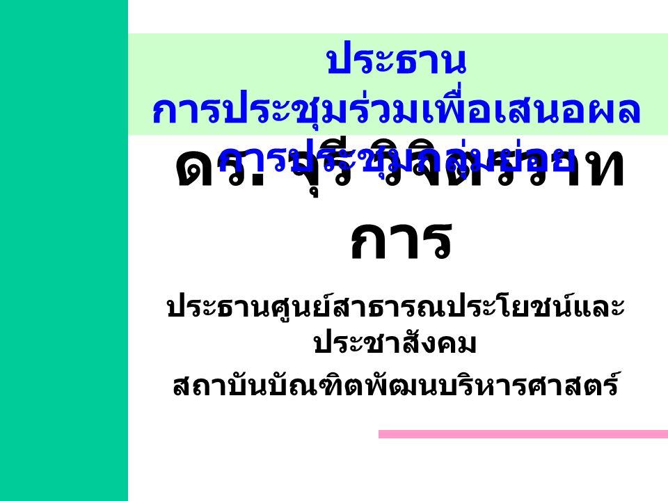 ดร.ฉลองภพ สุสังกร์กาญจน์ ประธาน สถาบันวิจัยเพื่อการพัฒนาประเทศไทย ผู้แทนกลุ่มที่ 1 ดร.