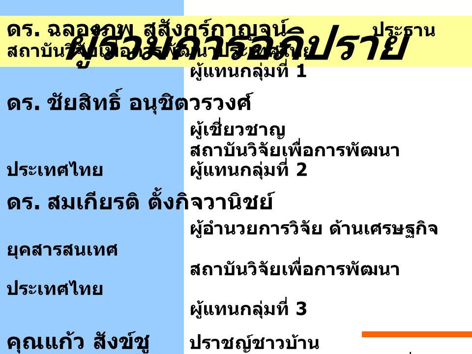 ดร. ฉลองภพ สุสังกร์กาญจน์ ประธาน สถาบันวิจัยเพื่อการพัฒนาประเทศไทย ผู้แทนกลุ่มที่ 1 ดร.