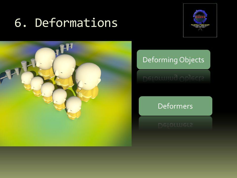 6. Deformations