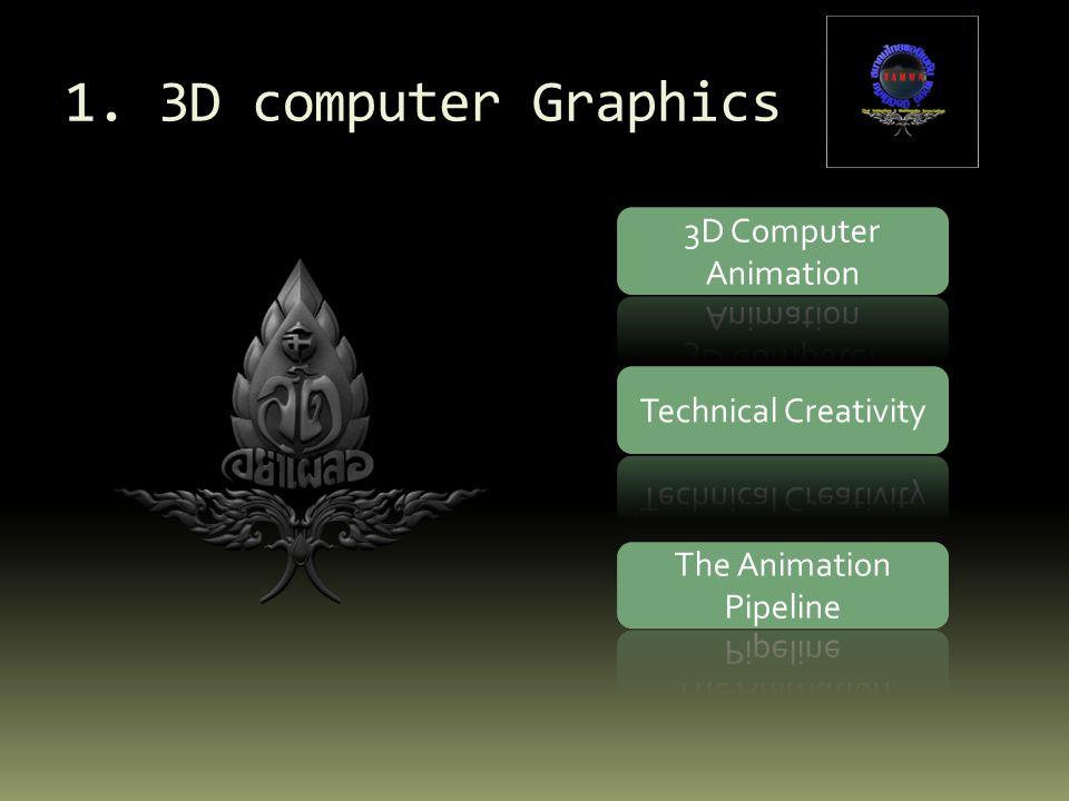 1. 3D computer Graphics