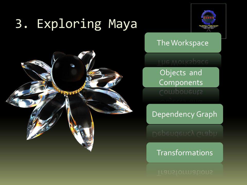 3. Exploring Maya