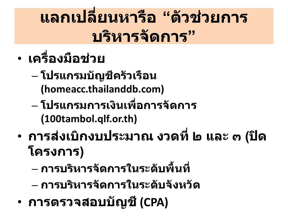 """แลกเปลี่ยนหารือ """" ตัวช่วยการ บริหารจัดการ """" • เครื่องมือช่วย – โปรแกรมบัญชีครัวเรือน (homeacc.thailanddb.com) – โปรแกรมการเงินเพื่อการจัดการ (100tambo"""