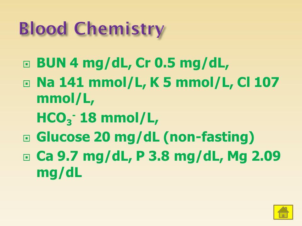  BUN 4 mg/dL, Cr 0.5 mg/dL,  Na 141 mmol/L, K 5 mmol/L, Cl 107 mmol/L, HCO 3 - 18 mmol/L,  Glucose 20 mg/dL (non-fasting)  Ca 9.7 mg/dL, P 3.8 mg/dL, Mg 2.09 mg/dL