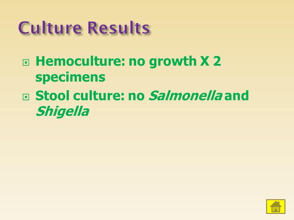  Hemoculture: no growth X 2 specimens  Stool culture: no Salmonella and Shigella