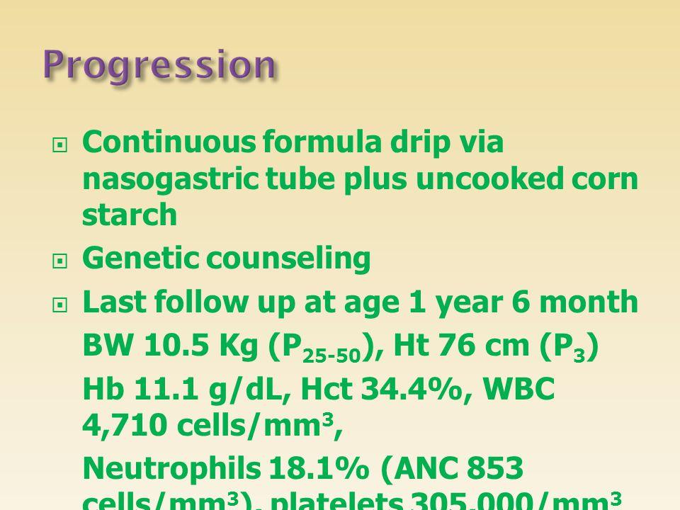  Continuous formula drip via nasogastric tube plus uncooked corn starch  Genetic counseling  Last follow up at age 1 year 6 month BW 10.5 Kg (P 25-50 ), Ht 76 cm (P 3 ) Hb 11.1 g/dL, Hct 34.4%, WBC 4,710 cells/mm 3, Neutrophils 18.1% (ANC 853 cells/mm 3 ), platelets 305,000/mm 3