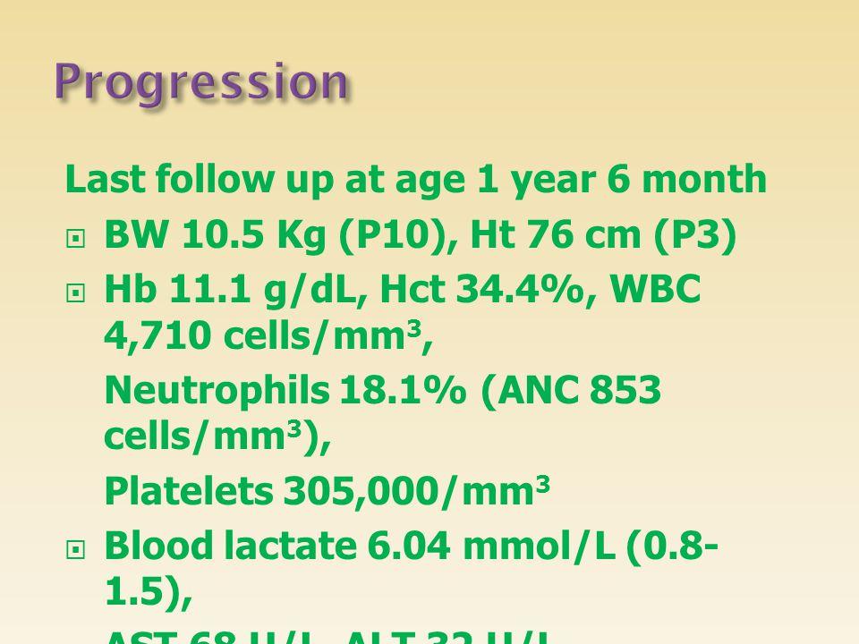 Last follow up at age 1 year 6 month  BW 10.5 Kg (P10), Ht 76 cm (P3)  Hb 11.1 g/dL, Hct 34.4%, WBC 4,710 cells/mm 3, Neutrophils 18.1% (ANC 853 cel