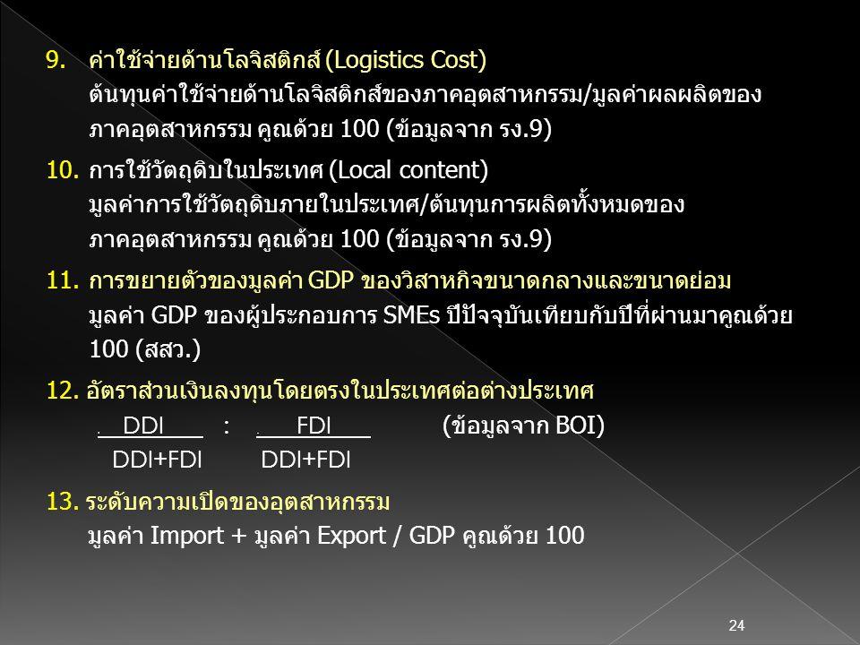 9.ค่าใช้จ่ายด้านโลจิสติกส์ (Logistics Cost) ต้นทุนค่าใช้จ่ายด้านโลจิสติกส์ของภาคอุตสาหกรรม/มูลค่าผลผลิตของ ภาคอุตสาหกรรม คูณด้วย 100 (ข้อมูลจาก รง.9)