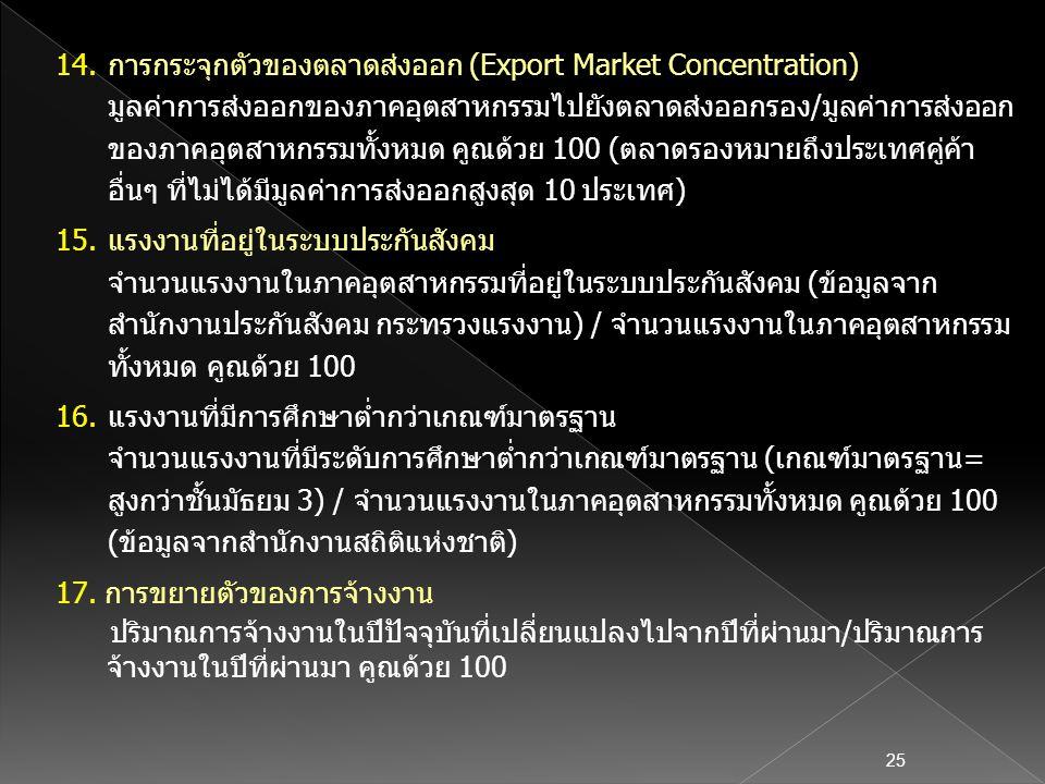 14.การกระจุกตัวของตลาดส่งออก (Export Market Concentration) มูลค่าการส่งออกของภาคอุตสาหกรรมไปยังตลาดส่งออกรอง/มูลค่าการส่งออก ของภาคอุตสาหกรรมทั้งหมด ค
