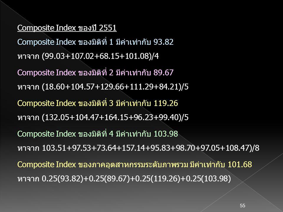 Composite Index ของปี 2551 Composite Index ของมิติที่ 1 มีค่าเท่ากับ 93.82 หาจาก (99.03+107.02+68.15+101.08)/4 Composite Index ของมิติที่ 2 มีค่าเท่าก