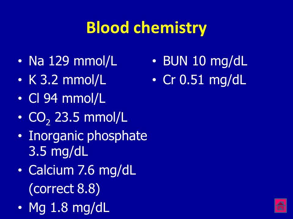 Blood chemistry •Na 129 mmol/L •K 3.2 mmol/L •Cl 94 mmol/L •CO 2 23.5 mmol/L •Inorganic phosphate 3.5 mg/dL •Calcium 7.6 mg/dL (correct 8.8) •Mg 1.8 m