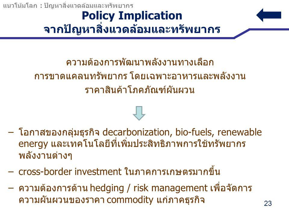 Policy Implication จากปัญหาสิ่งแวดล้อมและทรัพยากร ความต้องการพัฒนาพลังงานทางเลือก การขาดแคลนทรัพยากร โดยเฉพาะอาหารและพลังงาน ราคาสินค้าโภคภัณฑ์ผันผวน