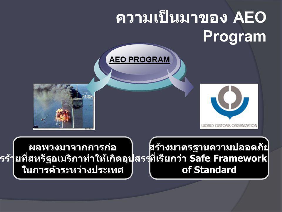 ความเป็นมาของ AEO Program AEO PROGRAM ผลพวงมาจากการก่อ การร้ายที่สหรัฐอเมริกาทำให้เกิดอุปสรรค ในการค้าระหว่างประเทศ สร้างมาตรฐานความปลอดภัย ที่เรียกว่