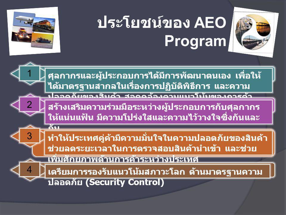 ประโยชน์ของ AEO Program ศุลกากรและผู้ประกอบการได้มีการพัฒนาตนเอง เพื่อให้ ได้มาตรฐานสากลในเรื่องการปฏิบัติพิธีการ และความ ปลอดภัยของสินค้า สอดคล้องตาม
