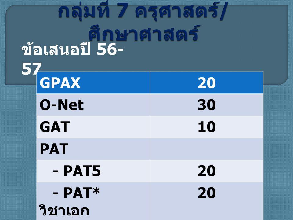 GPAX20 O-Net30 GAT10 PAT - PAT520 - PAT* วิชาเอก 20 ข้อเสนอปี 56- 57