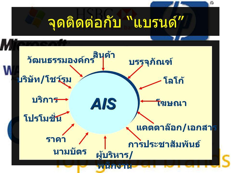 """จุดติดต่อกับ """" แบรนด์ """" AISAIS วัฒนธรรมองค์กร สินค้า บรรจุภัณฑ์ โลโก้ โฆษณา นามบัตร แคตตาล๊อก / เอกสาร ผู้บริหาร / พนักงาน บริษัท / โชว์รูม บริการ โปร"""